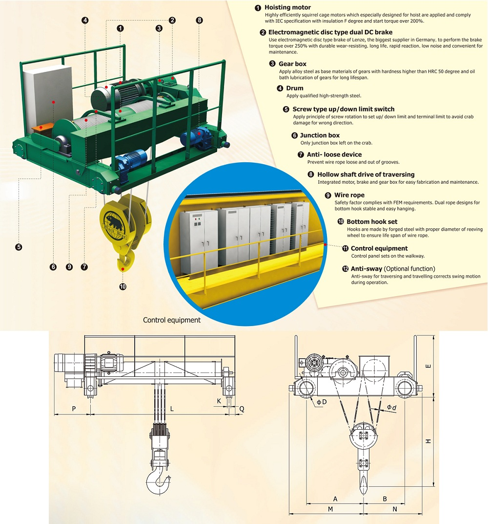 Product Details Limit Switches Wiring Diagram Dc Travel