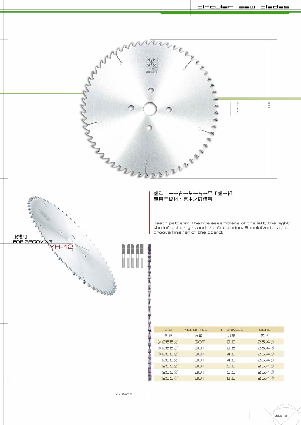 TCT Saw Blade- Grooving