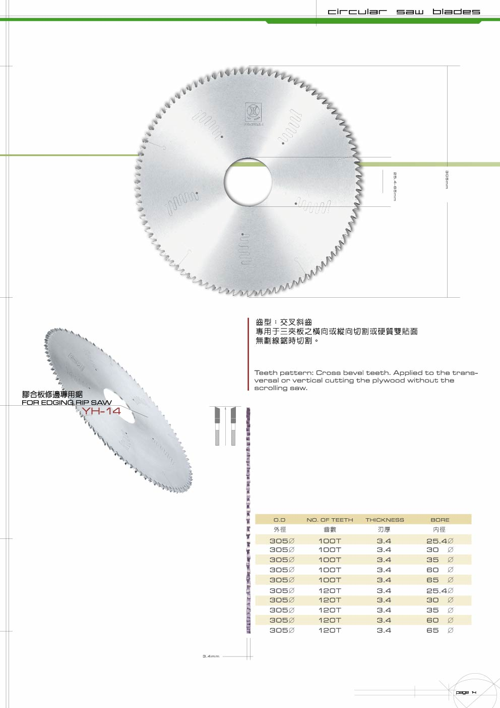 TCT Saw Blade- Edging Rip